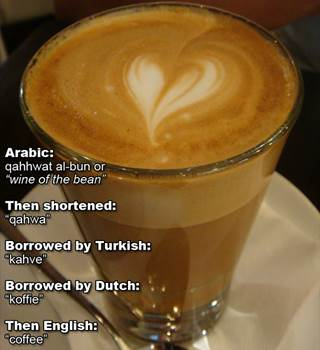 coffee-names